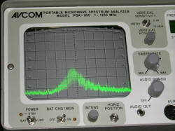 Spectrum Analysis...